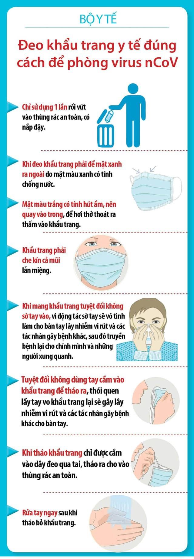[Infographic] - Hướng dẫn đeo khẩu trang đúng cách đề phòng vi rút corona