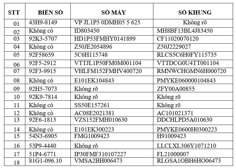 Danh sách phương tiện vi phạm hành chính.