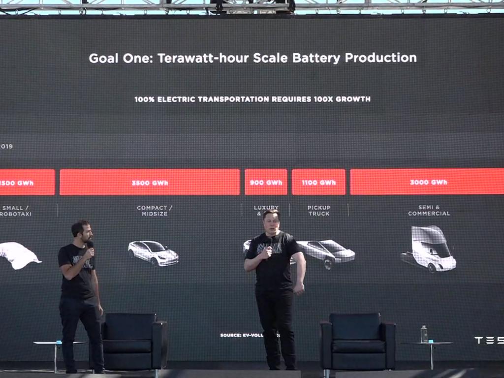 """Tỷ phú Elon Musk đề cập đến xe điện giá rẻ trong sự kiện """"Battery Day"""" diễn ra ngày 23/9. Ảnh: Tesla"""