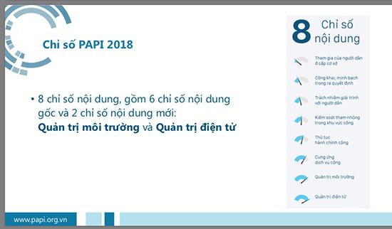 PAPI gồm 8 chỉ số nội dung.